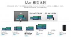 如何选择并购买你的第一台Mac电脑